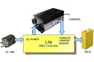 AC interface block diagram